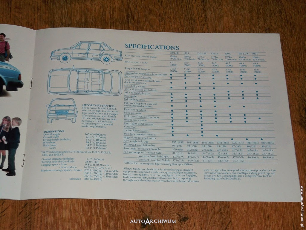 skoda-105-120-130-prospekty-anglicky-your-new-skoda-katalog-9