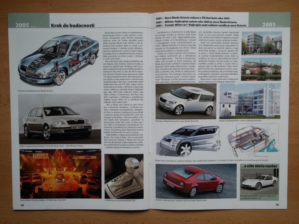 100-rokov-historie-automobilov-skoda-15