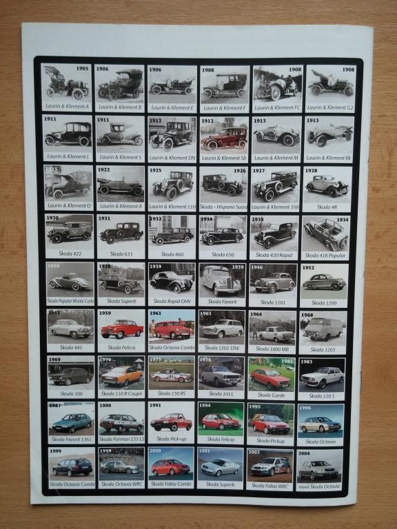 100-rokov-historie-automobilov-skoda-17